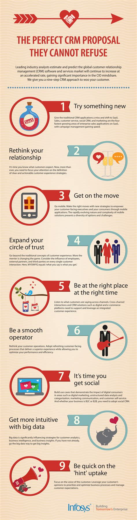 Infographic: The perfect CRM proposal   MyCustomer