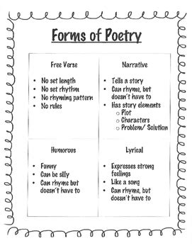 My 4th Grade Poetry Notebook by Bethany Jennings | TpT