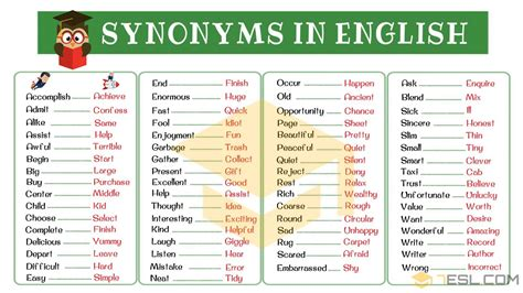 Synonym: List of 250+ Synonyms from A-Z with Examples
