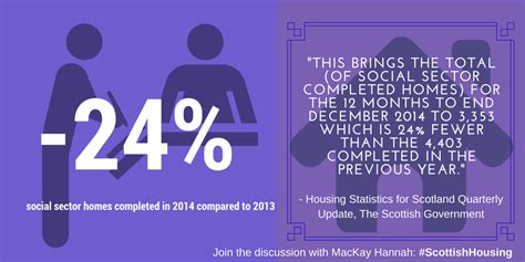 Speakers for Scotland's Housing: Achieving step change in